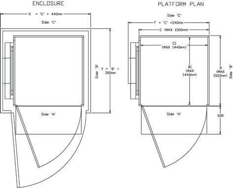 plan section b